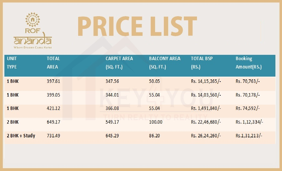 ROF Ananda Sector 95 Price List