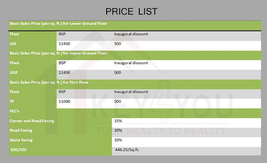 Signature Global Signum 93 Gurgaon Price List