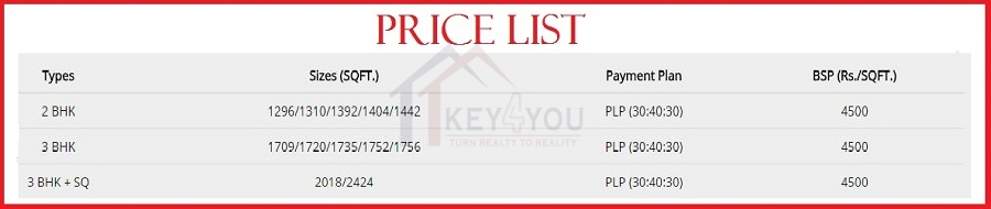 Residential Project in Gurgaon Sector 104 Price List