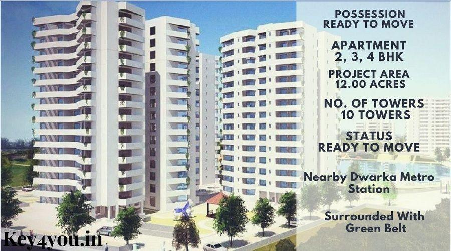 Earth Copia Sector 112 Flats In Dwarka For Sale